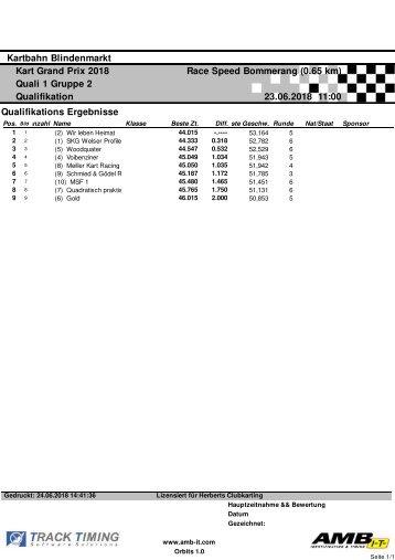 Rennen 1 - Gruppe 2