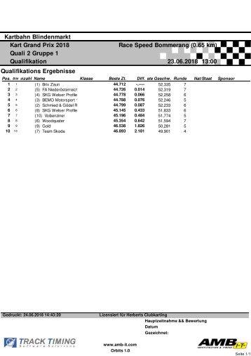 Rennen 2 - Gruppe 1