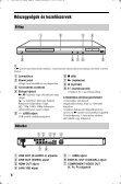 Sony BDP-S383 - BDP-S383 Mode d'emploi Hongrois - Page 6