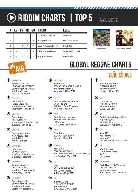 Global Reggae Charts - Issue #14 / July 2018