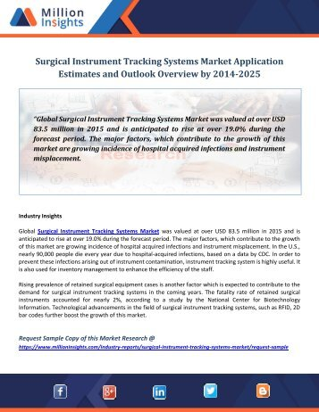 Surgical Instrument Tracking Systems Market Application Estimates and Outlook Overview by 2014-2025