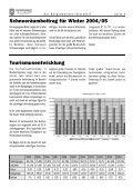 Kultursommer 2005 - Windischgarsten - Seite 4