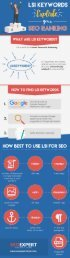 LSI Keywords for SEO Infographic