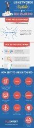 LSI Keywords for SEO Infographic