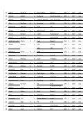 Die Teilnehmerliste 2012 zum Download - Page 2