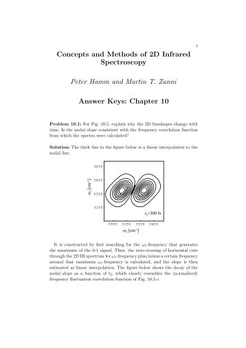 concepts and methods of 2d infrared spectroscopy hamm peter zanni martin