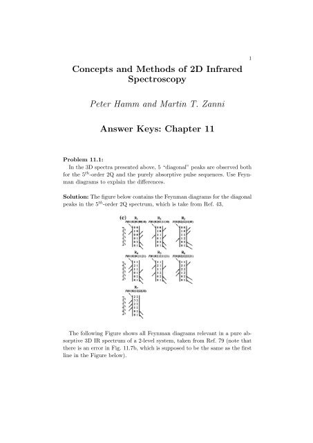 Concepts and Methods of 2D Infrared Spectroscopy