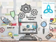 Web Design Companies In Kansas City - Trinity Graphics