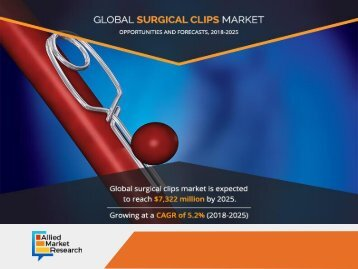 Surgical Clips Market Expected to Reach $7,322 Mn, Globally, by 2025