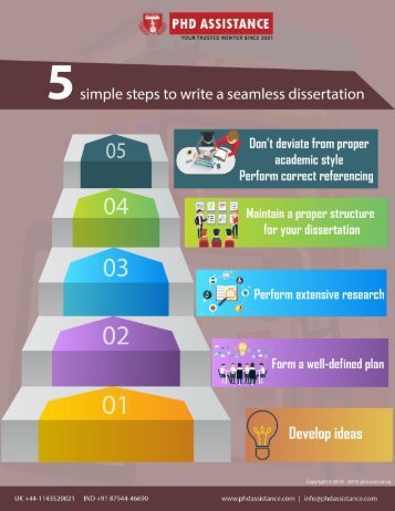 5 simple steps to write a seamless dissertation