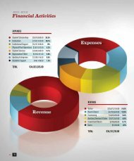 Financial Activities - Grace College and Seminary