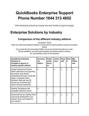 QuickBooks enterprise support +18443134852 Phone Number