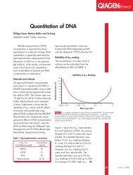 QIAGEN News - Quantitation of DNA 02/98