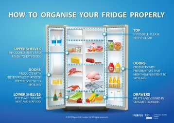 How To Organise Your Fridge Properly