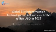Global 3D Reconstruction Technology market will reach 568 million USD in 2022