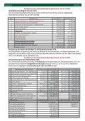 Informationsblatt - Alpbach - Seite 3