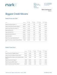 Biggest Credit Movers –19 Sep-2012... - Markit.com