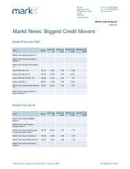 Markit News: Biggest Credit Movers - Markit.com