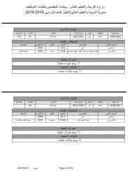 بيانات التوظيف2018الخليل تحديث 2018/7/9