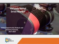 Variable Speed Drive Market