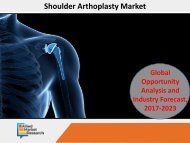 Shoulder Arthroplasty Market by Procedure, Device and Indication