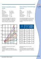 13 - Scambiatori Acqua-Olio - Page 5