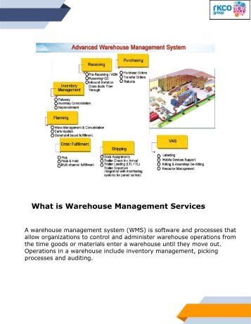Warehouse Management Services & Supply Chain Services in Gurgaon India