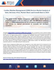 Cardiac Rhythm Management (CRM) Devices Market Analysis of Sales, Revenue, Price, Market Share and Growth Rate to 2024