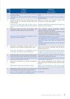 SCBD_Buku Pedoman Pelaksanaan Keselamatan dan Kesehatan Kerja_BP2K3_LR.compressed - Page 6