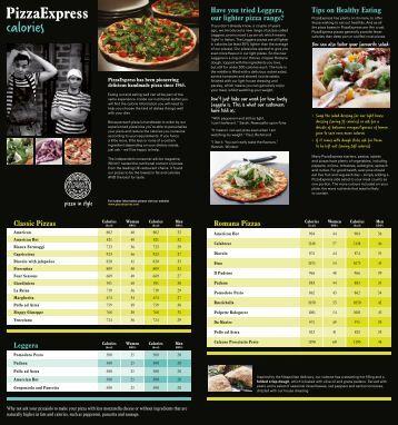 calories - Pizza Express