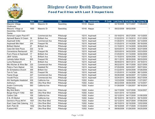 PDF: County health department restaurant inspections