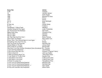 Song Title Artists 4 AM Goapele 73 Jennifer ... - JukeBox Music
