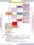 VẬN DỤNG KIẾN THỨC LIÊN MÔN NGHIÊN CỨU QUÁ TRÌNH TRAO ĐỔI NƯỚC Ở THỰC VẬT - Page 6