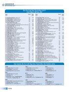Touristiker-Ranking - Seite 6
