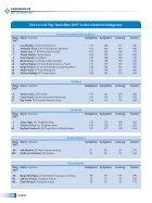 Touristiker-Ranking - Seite 7