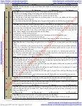 Đề thi THPT quốc gia môn sinh học 2018, mđ 201, 202, 203, 204, theo từng cđ - Page 4