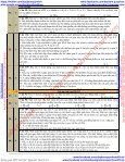 Đề thi THPT quốc gia môn sinh học 2018, mđ 201, 202, 203, 204, theo từng cđ - Page 6