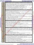 Đề thi THPT quốc gia môn sinh học 2018, mđ 201, 202, 203, 204, theo từng cđ - Page 7
