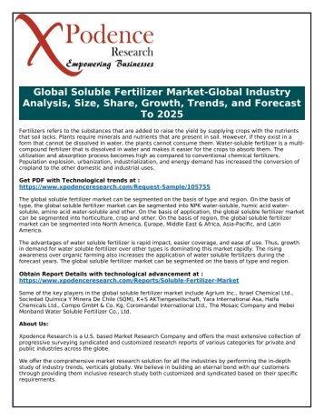 Global Soluble Fertilizer Market - Factors Driving Growth Post 2018