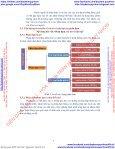 """Bài dự thi vận dụng kiến thức liên môn dành cho HS trung học """"phân đạm, vai trò và tác hại"""" - Page 7"""