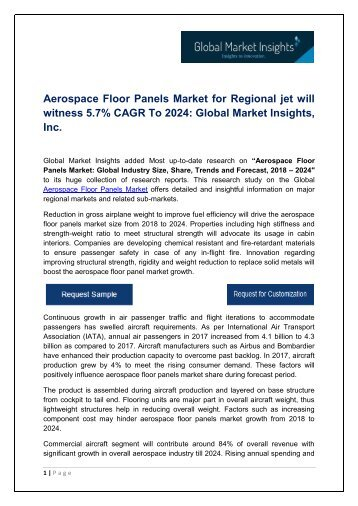 Aerospace Floor Panels Market By Application, Growth Potential & Forecast, 2018 – 2024