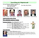 SBL Jahresrückblick 2017 - Seite 6