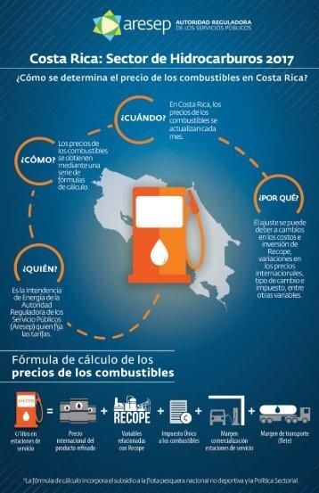 Brochure del Sector de Hidrocarburos 2017