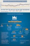 Brochure del Sector de Hidrocarburos 2017 - Page 3