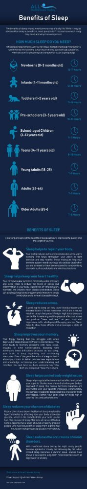 Benefits of Sleep
