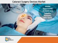 Cataract Surgery Devices Market is Witnessing Phenomenal Growth by 2023