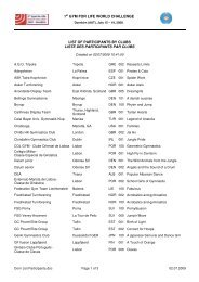 1st GYM FOR LIFE WORLD CHALLENGE LIST OF PARTICIPANTS ...