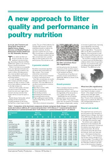 A new approach to litter quality and performance in poultry nutrition