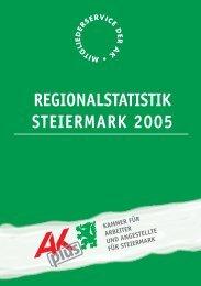 Kapitelübersicht - Arbeiterkammer Steiermark