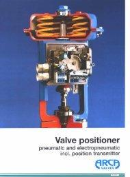 Valve Positioner Type 824, pdf